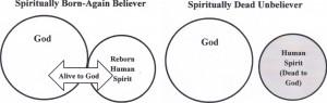 Human Nature born-again